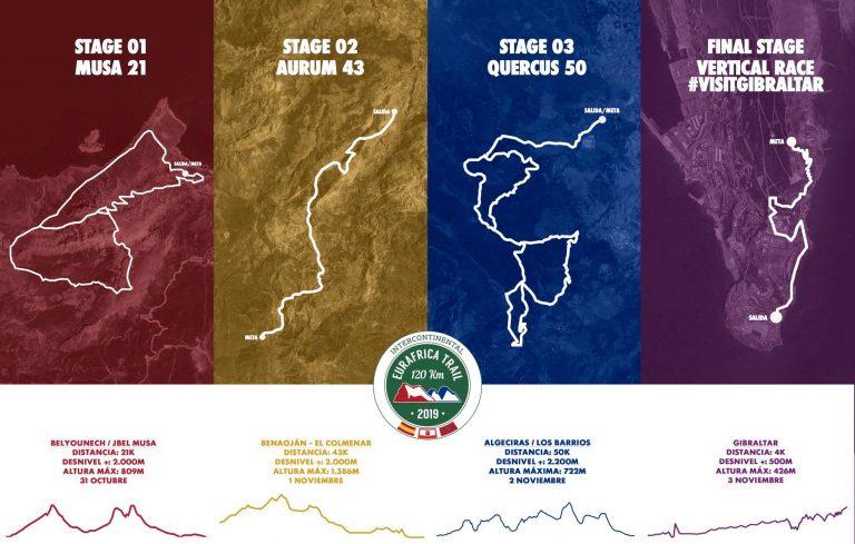 Euráfrica Trail abre hoy el plazo de inscripciones para su edición de 2019