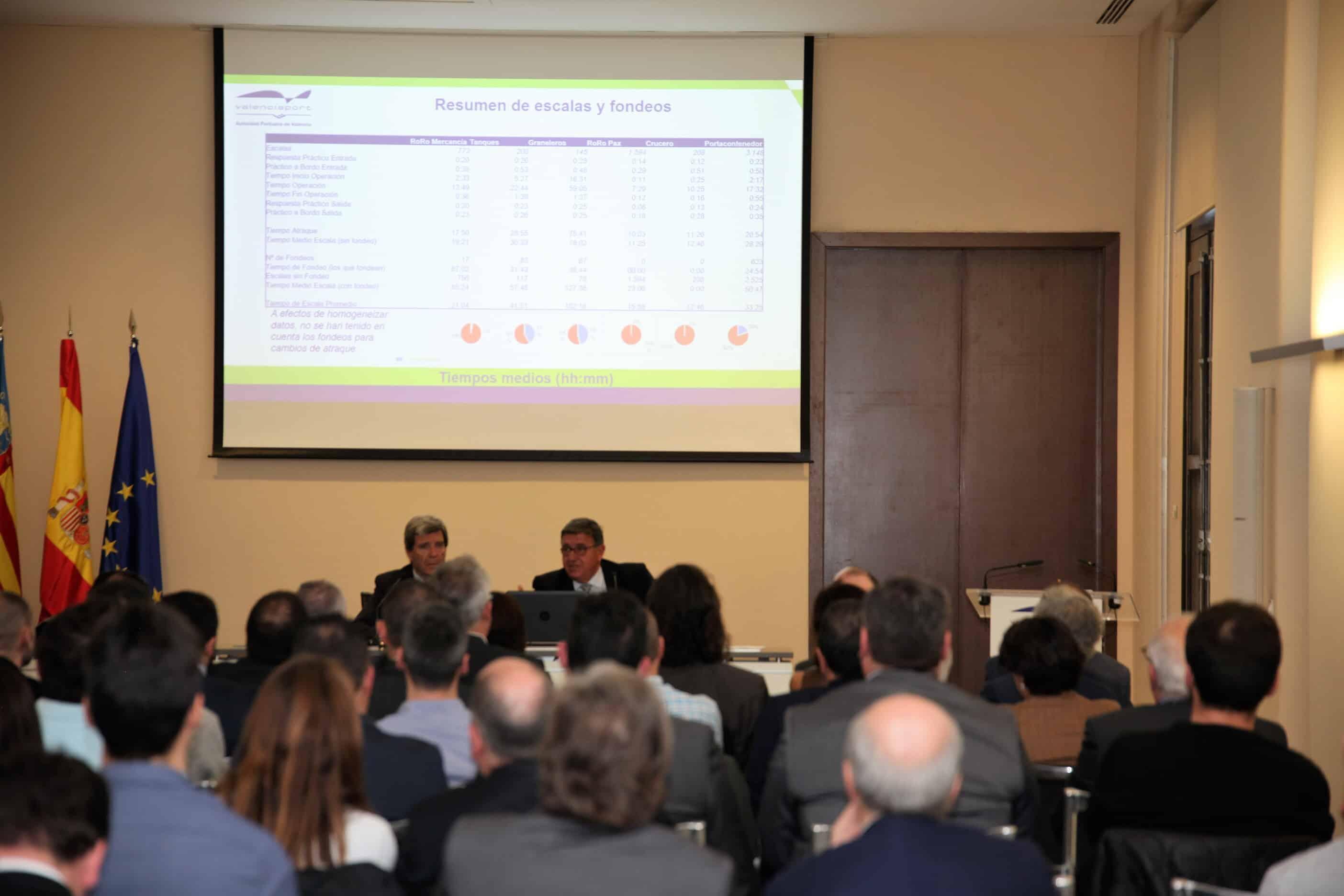 Valenciaport se convierte en el puerto más transparente del mundo con su herramienta de seguimiento de tiempos de escala